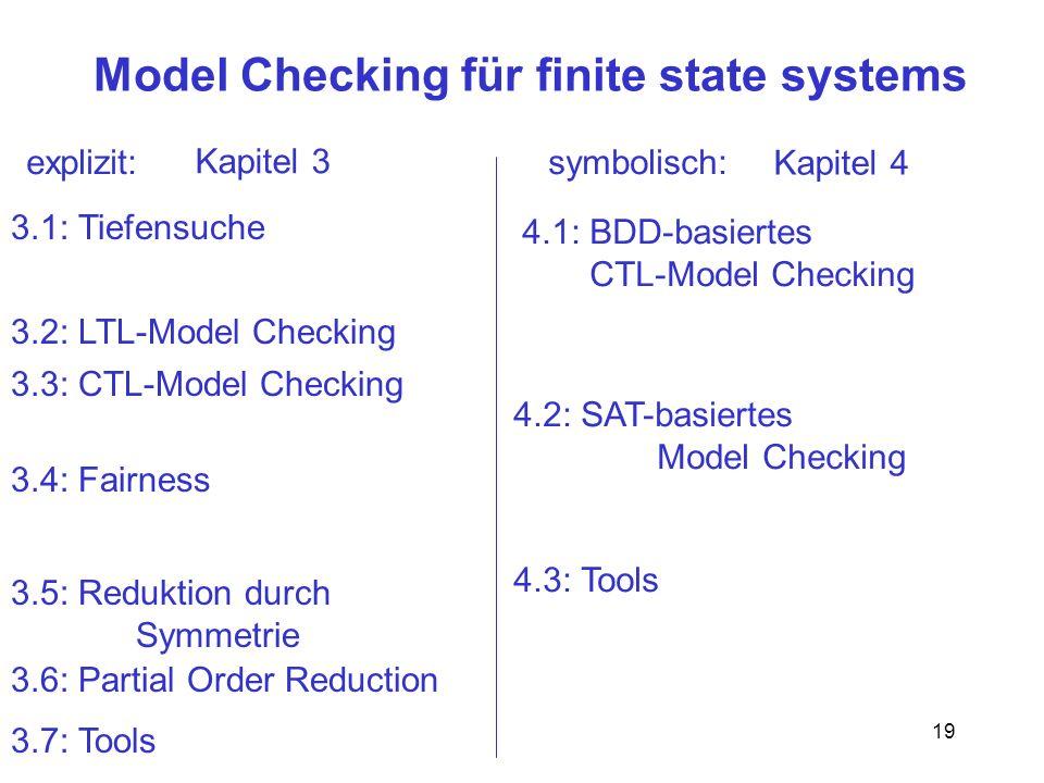 19 Model Checking für finite state systems explizit:symbolisch: 3.1: Tiefensuche 3.2: LTL-Model Checking 3.3: CTL-Model Checking 3.5: Reduktion durch Symmetrie 3.6: Partial Order Reduction 3.7: Tools 4.1: BDD-basiertes CTL-Model Checking 4.2: SAT-basiertes Model Checking 4.3: Tools 3.4: Fairness Kapitel 3 Kapitel 4