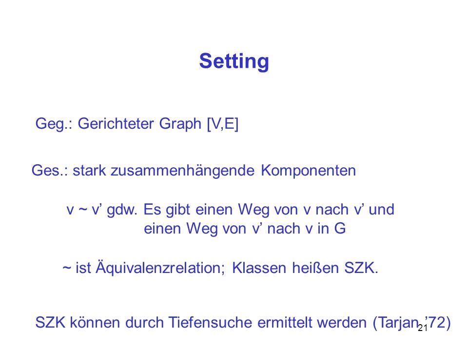 21 Setting Geg.: Gerichteter Graph [V,E] Ges.: stark zusammenhängende Komponenten v ~ v gdw.