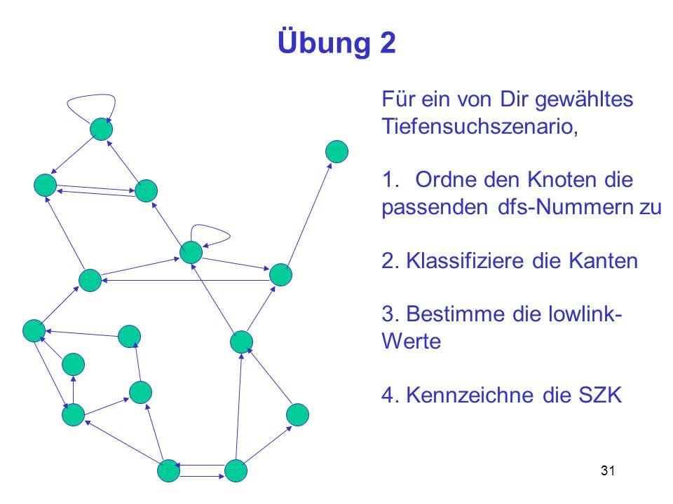 31 Übung 2 Für ein von Dir gewähltes Tiefensuchszenario, 1.Ordne den Knoten die passenden dfs-Nummern zu 2.