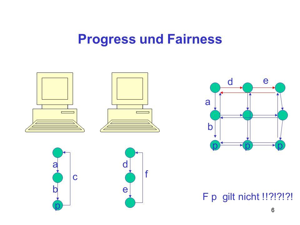 27 Tarjans Algorithmus VAR Tarj: Stack von Knoten, maxdfs: Nat, weiss: Knotenmenge weiss := V, maxdfs = 0; Tarj := empty stack dfs(v 0 ); dfs(v): v.dfs = v.lowlink = maxdfs; maxdfs += 1; push(v,Tarj);weiss := weiss \ {v} FOR ALL v ([v,v] in E) DO IF v in weiss THEN dfs(v) v.lowlink = MIN(v.lowlink,v.lowlink) ELSE IF v on Tarj THEN v.lowlink = MIN(v.lowlink,v.dfs) END IF v.lowlink = v.dfs THEN REPEAT v* = pop(Tarj) UNTIL v = v* END eine SZK Baumkante andere Kante