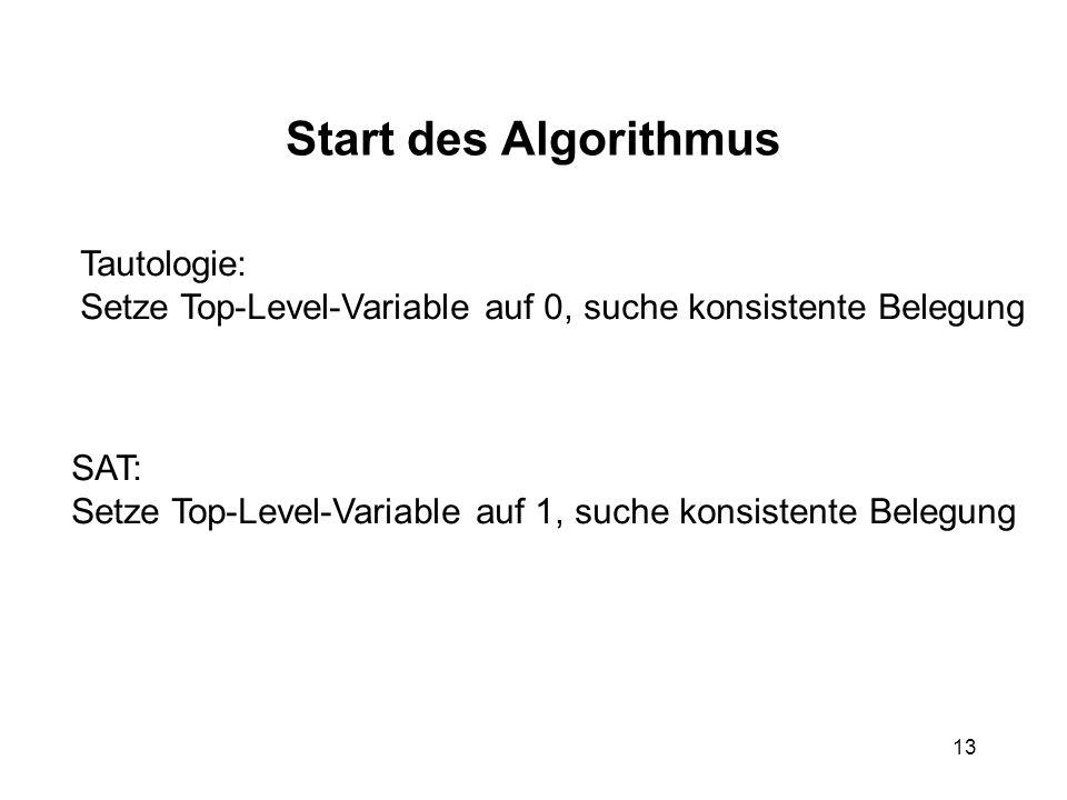 13 Start des Algorithmus Tautologie: Setze Top-Level-Variable auf 0, suche konsistente Belegung SAT: Setze Top-Level-Variable auf 1, suche konsistente