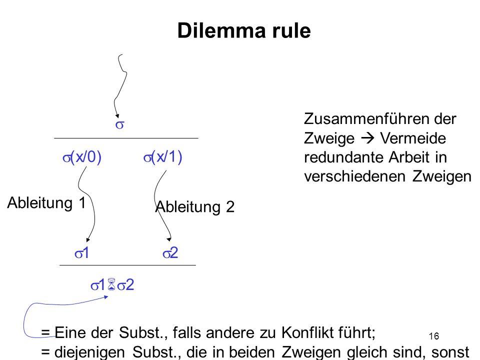 16 Dilemma rule 1 2 (x/0) (x/1) 1 2 Ableitung 1 Ableitung 2 = Eine der Subst., falls andere zu Konflikt führt; = diejenigen Subst., die in beiden Zweigen gleich sind, sonst Zusammenführen der Zweige Vermeide redundante Arbeit in verschiedenen Zweigen
