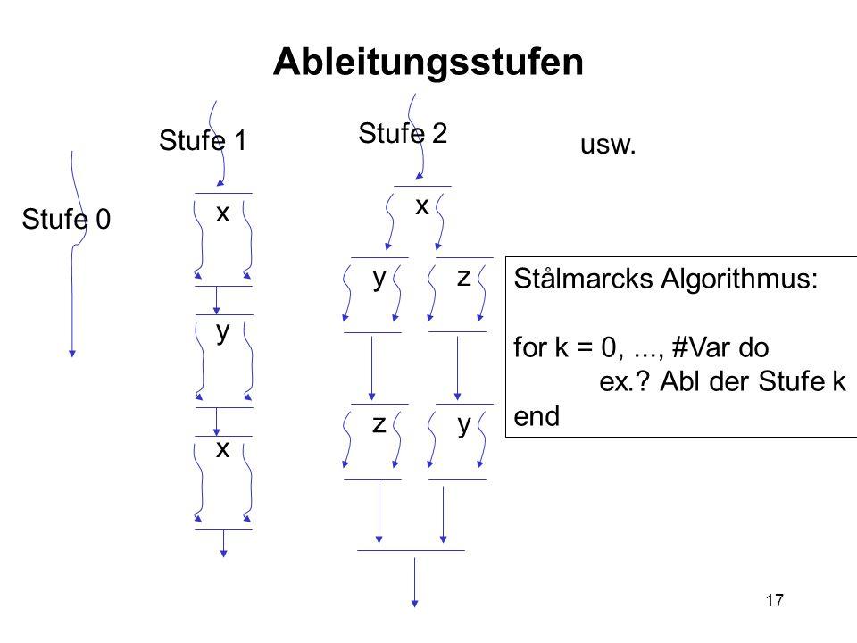 17 Ableitungsstufen Stufe 0 x y x Stufe 1 x Stufe 2 yz zy usw. Stålmarcks Algorithmus: for k = 0,..., #Var do ex.? Abl der Stufe k end
