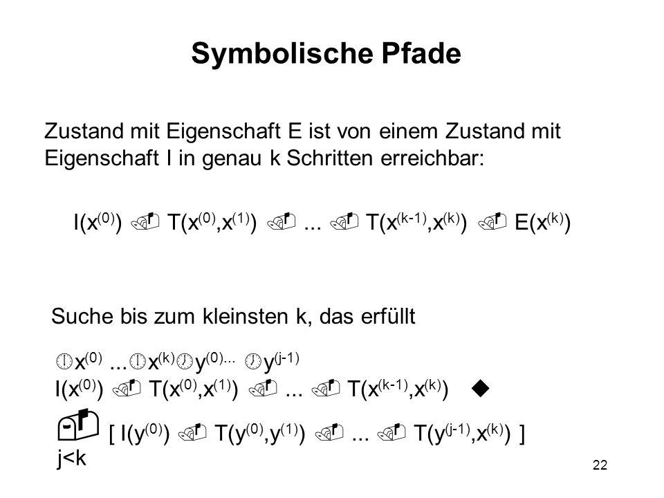 22 Symbolische Pfade Zustand mit Eigenschaft E ist von einem Zustand mit Eigenschaft I in genau k Schritten erreichbar: I(x (0) ) T(x (0),x (1) )... T