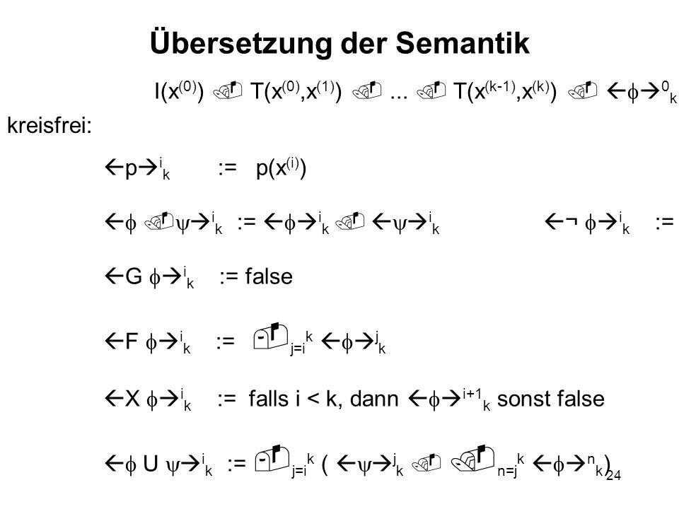24 Übersetzung der Semantik I(x (0) ) T(x (0),x (1) )... T(x (k-1),x (k) ) 0 k p i k := p(x (i) ) i k := i k i k ¬ i k := ¬ i k G i k := false F i k :