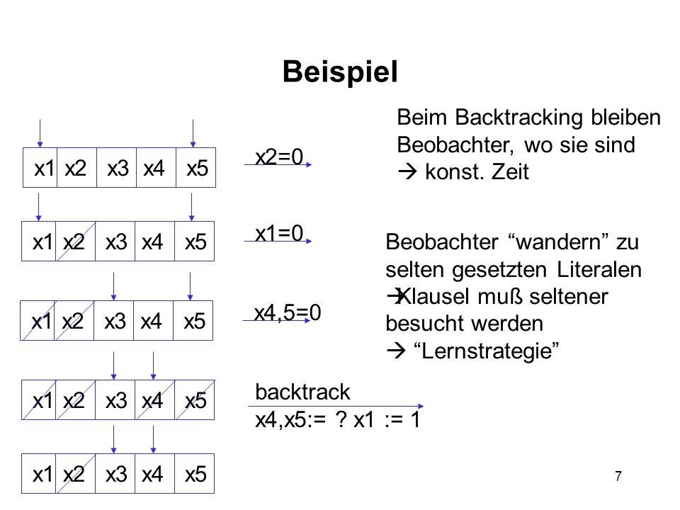 7 Beispiel x1 x2 x3 x4 x5 x2=0 x1 x2 x3 x4 x5 x1=0 x1 x2 x3 x4 x5 x4,5=0 x1 x2 x3 x4 x5 backtrack x4,x5:= ? x1 := 1 x1 x2 x3 x4 x5 Beim Backtracking b