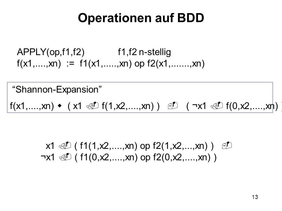13 Operationen auf BDD APPLY(op,f1,f2) f1,f2 n-stellig f(x1,....,xn) := f1(x1,.....,xn) op f2(x1,.......,xn) f(x1,....,xn) ( x1 f(1,x2,....,xn) ) ( ¬x1 f(0,x2,....,xn) ) Shannon-Expansion x1 ( f1(1,x2,....,xn) op f2(1,x2,...,xn) ) ¬x1 ( f1(0,x2,....,xn) op f2(0,x2,....,xn) )