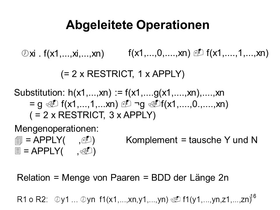 16 Abgeleitete Operationen xi. f(x1,...,xi,...,xn) f(x1,...,0,....,xn) f(x1,....,1,...,xn) (= 2 x RESTRICT, 1 x APPLY) Mengenoperationen: 4 = APPLY(,