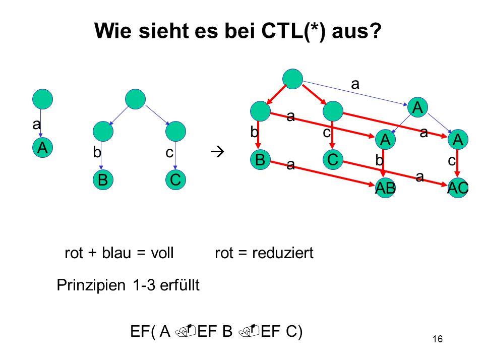 16 Wie sieht es bei CTL(*) aus.