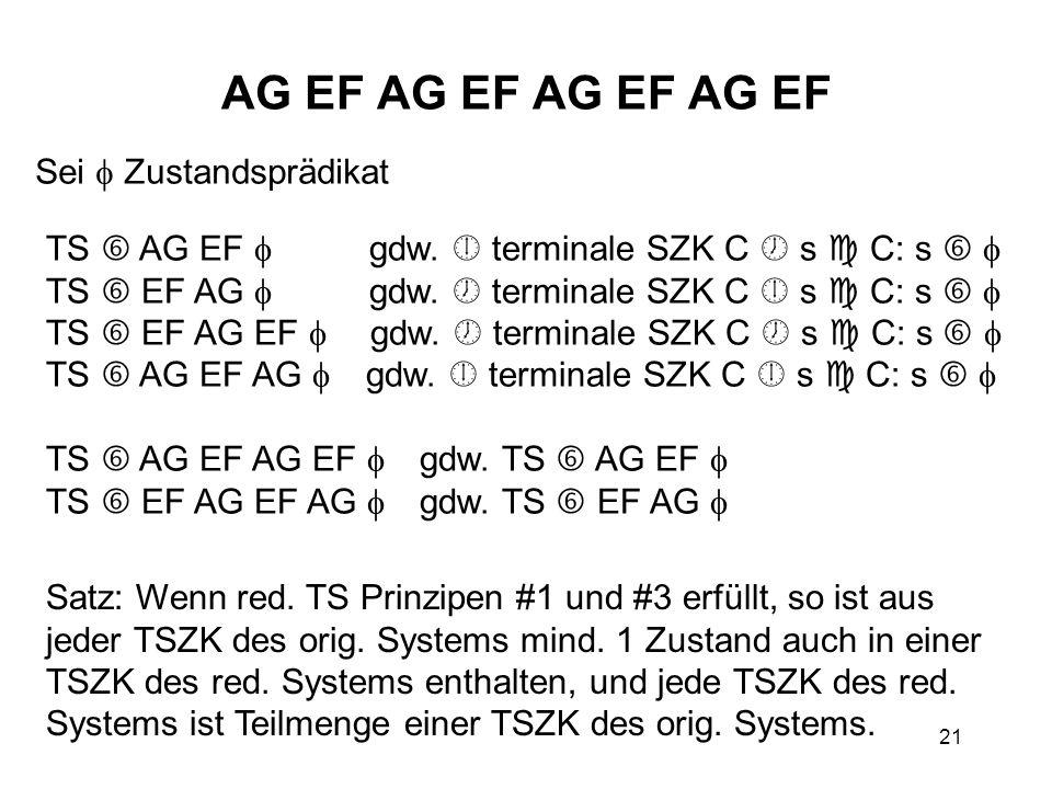 21 AG EF AG EF TS AG EF gdw. terminale SZK C s C: s TS EF AG gdw.