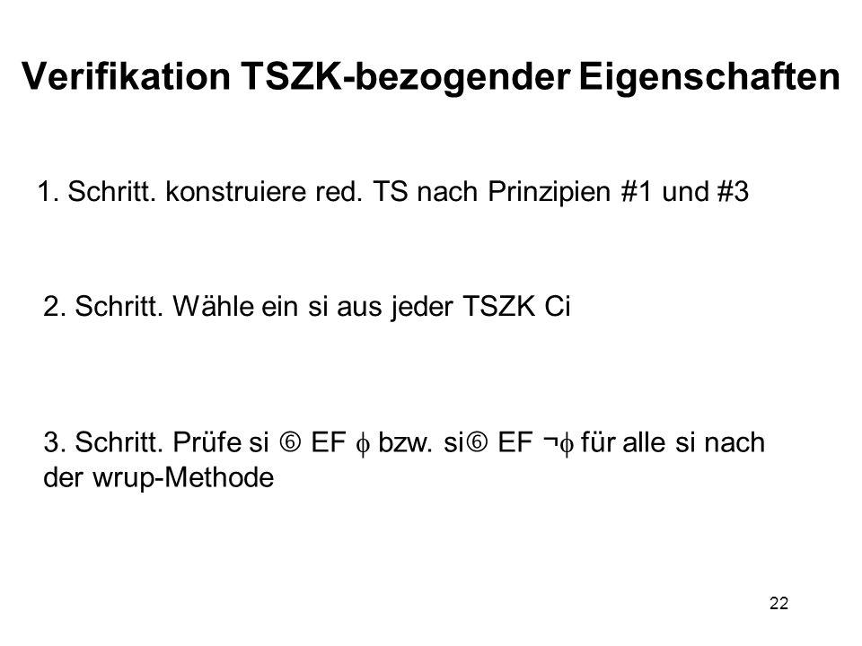 22 Verifikation TSZK-bezogender Eigenschaften 1. Schritt.
