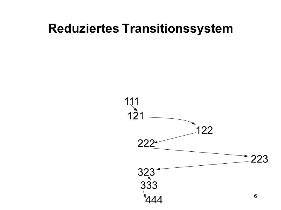6 Reduziertes Transitionssystem 111 121 444 122 222 223 323 333
