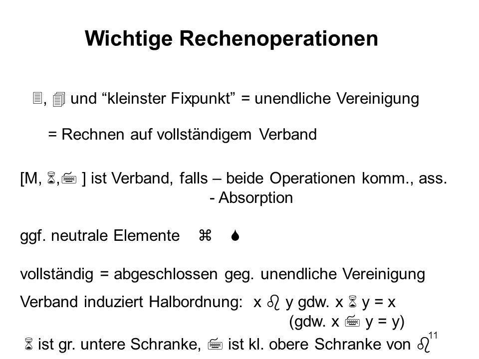 11 Wichtige Rechenoperationen, und kleinster Fixpunkt = unendliche Vereinigung = Rechnen auf vollständigem Verband [M,, ] ist Verband, falls – beide Operationen komm., ass.