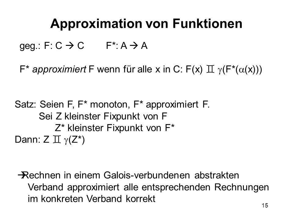 15 Approximation von Funktionen geg.: F: C C F*: A A F* approximiert F wenn für alle x in C: F(x) (F*( (x))) Satz: Seien F, F* monoton, F* approximiert F.