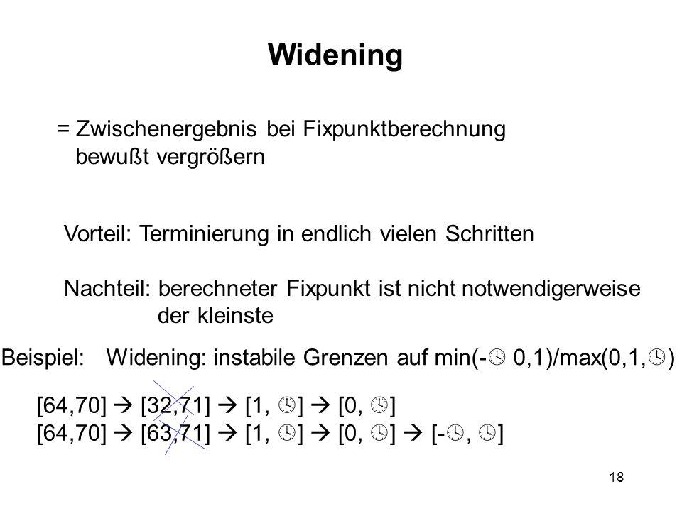18 Widening = Zwischenergebnis bei Fixpunktberechnung bewußt vergrößern Vorteil: Terminierung in endlich vielen Schritten Nachteil: berechneter Fixpunkt ist nicht notwendigerweise der kleinste Beispiel: Widening: instabile Grenzen auf min(- 0,1)/max(0,1, ) [64,70] [32,71] [1, ] [0, ] [64,70] [63,71] [1, ] [0, ] [-, ]