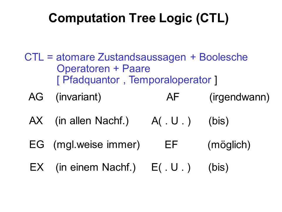 Computation Tree Logic (CTL) CTL = atomare Zustandsaussagen + Boolesche Operatoren + Paare [ Pfadquantor, Temporaloperator ] AG (invariant) AF (irgend