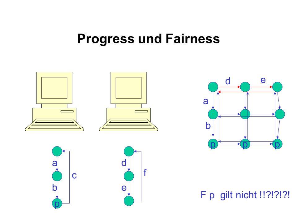 Progress und Fairness p a b c d e f ppp a b d e F p gilt nicht !!?!?!?!