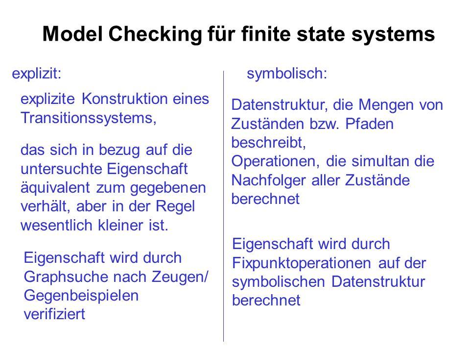 Model Checking für finite state systems explizit:symbolisch: explizite Konstruktion eines Transitionssystems, das sich in bezug auf die untersuchte Ei