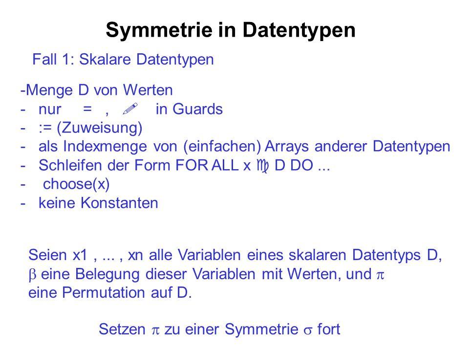 Symmetrie in Datentypen Fall 1: Skalare Datentypen -Menge D von Werten - nur =, in Guards - := (Zuweisung) - als Indexmenge von (einfachen) Arrays and