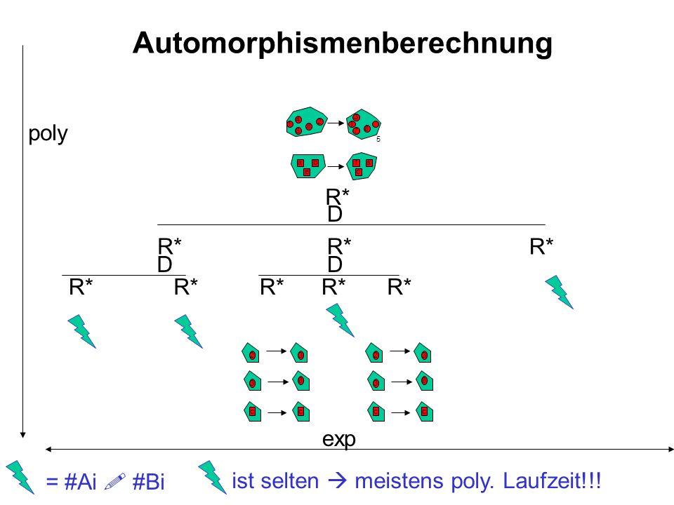 Automorphismenberechnung 4 1 8 6 2 a e bfa 8 7 1 3 5 c 8 3 32 cc R* D DD poly exp 8 3 32 cc = #Ai #Bi ist selten meistens poly. Laufzeit!!!