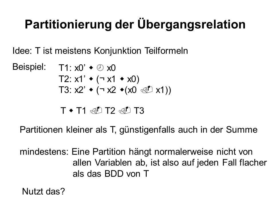 Partitionierung der Übergangsrelation Idee: T ist meistens Konjunktion Teilformeln T1: x0 x0 T2: x1 (¬ x1 x0) T3: x2 (¬ x2 (x0 x1)) Beispiel: T T1 T2
