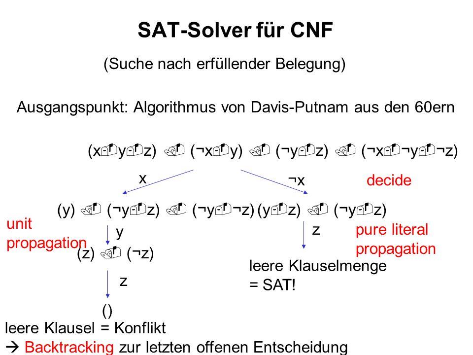 SAT-Solver für CNF (Suche nach erfüllender Belegung) Ausgangspunkt: Algorithmus von Davis-Putnam aus den 60ern (x y z) (¬x y) (¬y z) (¬x ¬y ¬z) (y) (¬