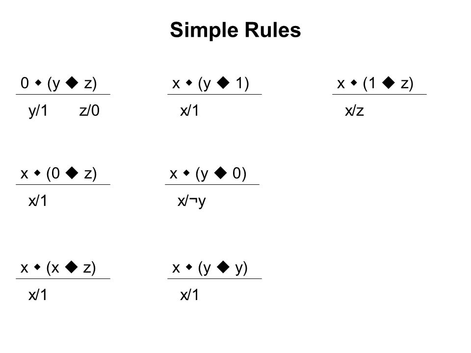Simple Rules 0 (y z) y/1 z/0 x (0 z) x/1 x (x z) x/1 x (y 1) x/1 x (y 0) x/¬y x (y y) x/1 x (1 z) x/z