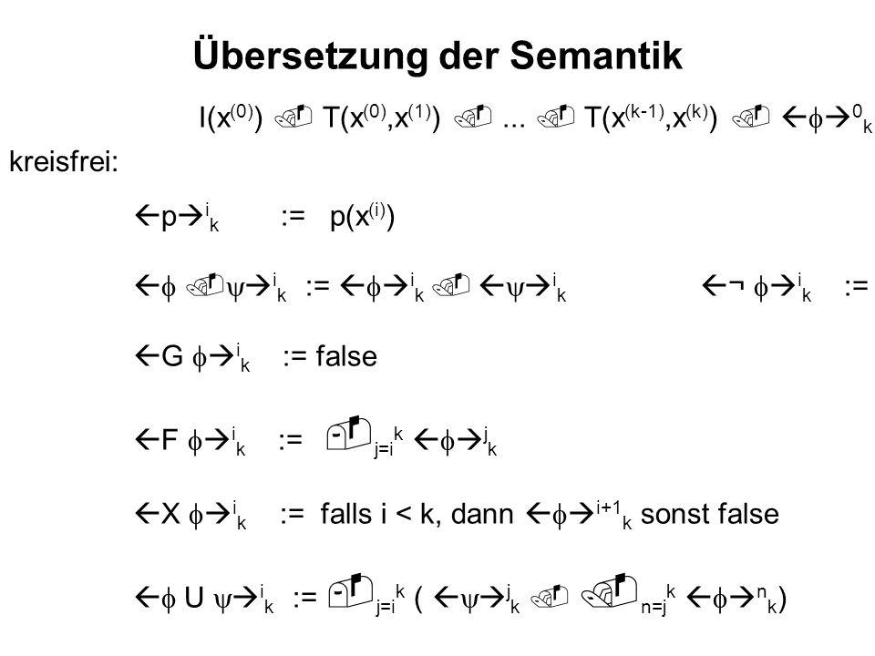 Übersetzung der Semantik I(x (0) ) T(x (0),x (1) )... T(x (k-1),x (k) ) 0 k p i k := p(x (i) ) i k := i k i k ¬ i k := ¬ i k G i k := false F i k := j