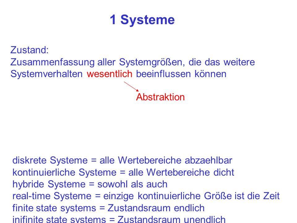 1 Systeme Zustand: Zusammenfassung aller Systemgrößen, die das weitere Systemverhalten wesentlich beeinflussen können diskrete Systeme = alle Werteber