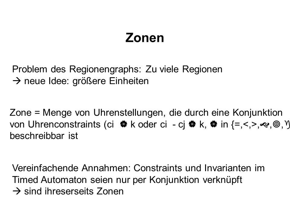 Zonen Problem des Regionengraphs: Zu viele Regionen neue Idee: größere Einheiten Zone = Menge von Uhrenstellungen, die durch eine Konjunktion von Uhre