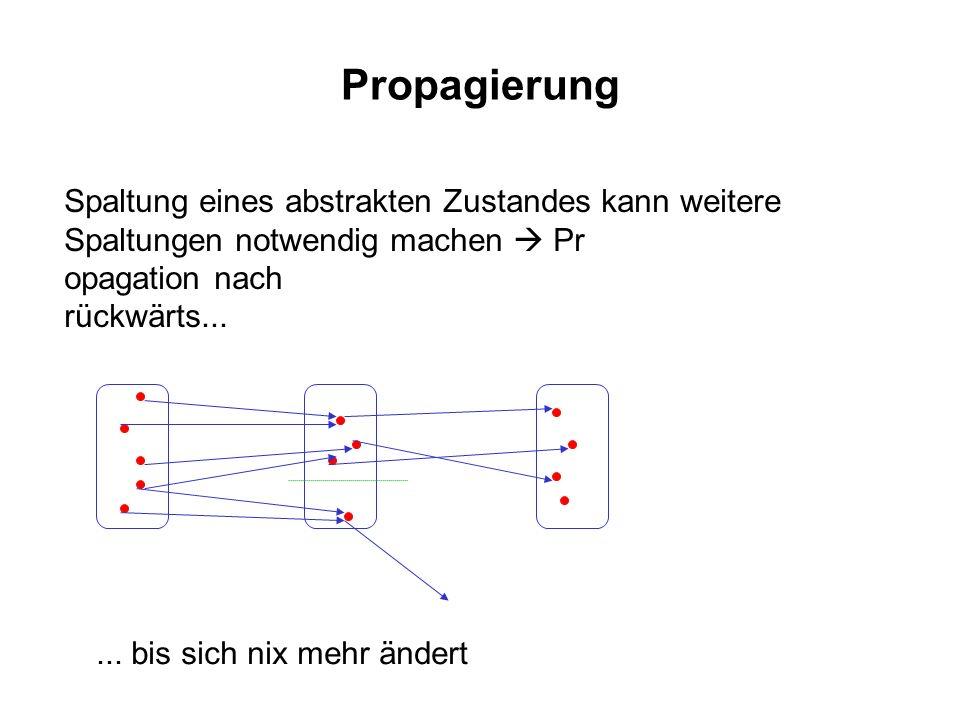 Propagierung Spaltung eines abstrakten Zustandes kann weitere Spaltungen notwendig machen Pr opagation nach rückwärts...... bis sich nix mehr ändert