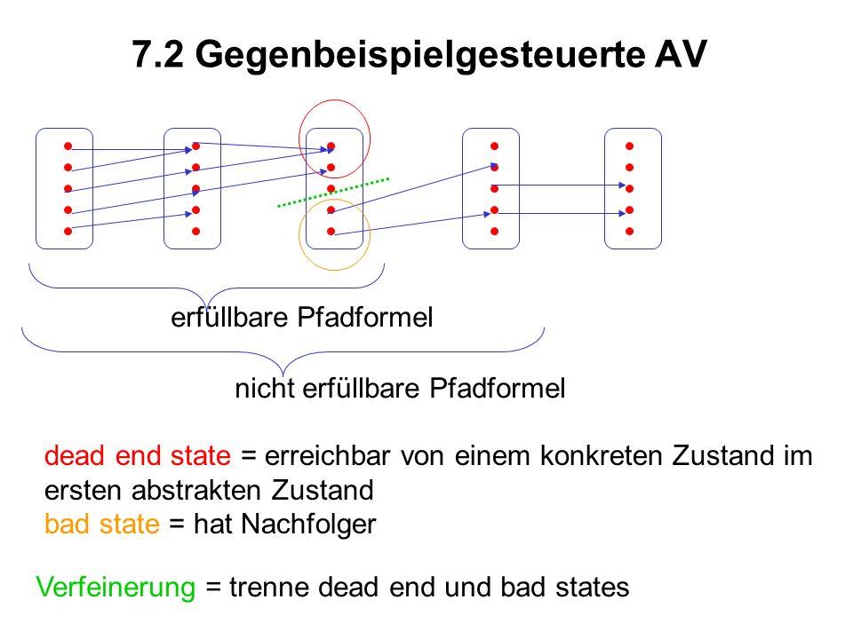 7.2 Gegenbeispielgesteuerte AV dead end state = erreichbar von einem konkreten Zustand im ersten abstrakten Zustand bad state = hat Nachfolger Verfein