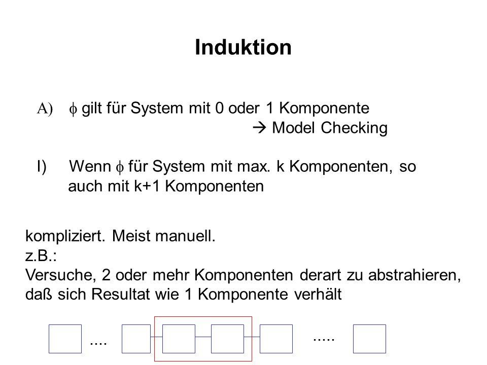 Induktion gilt für System mit 0 oder 1 Komponente Model Checking I)Wenn für System mit max. k Komponenten, so auch mit k+1 Komponenten kompliziert. Me