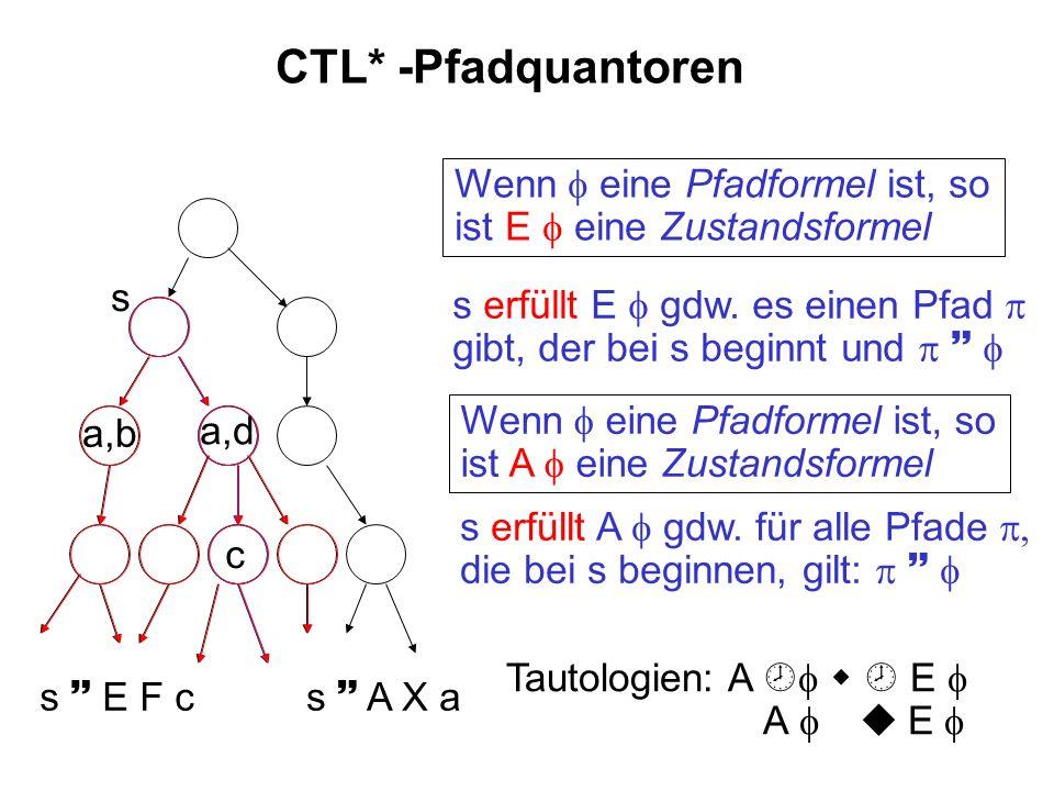 CTL* -Pfadquantoren s Wenn eine Pfadformel ist, so ist E eine Zustandsformel s erfüllt E gdw. es einen Pfad gibt, der bei s beginnt und ~ a,b a,d c s