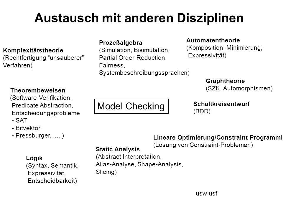 Austausch mit anderen Disziplinen Model Checking Komplexitätstheorie (Rechtfertigung unsauberer Verfahren) Prozeßalgebra (Simulation, Bisimulation, Pa