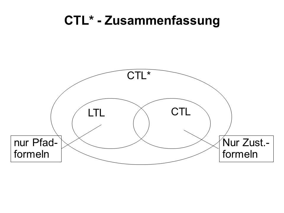 CTL* - Zusammenfassung CTL* LTL CTL nur Pfad- formeln Nur Zust.- formeln