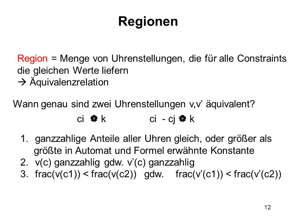 12 Regionen Region = Menge von Uhrenstellungen, die für alle Constraints die gleichen Werte liefern Äquivalenzrelation ci k ci - cj k Wann genau sind zwei Uhrenstellungen v,v äquivalent.