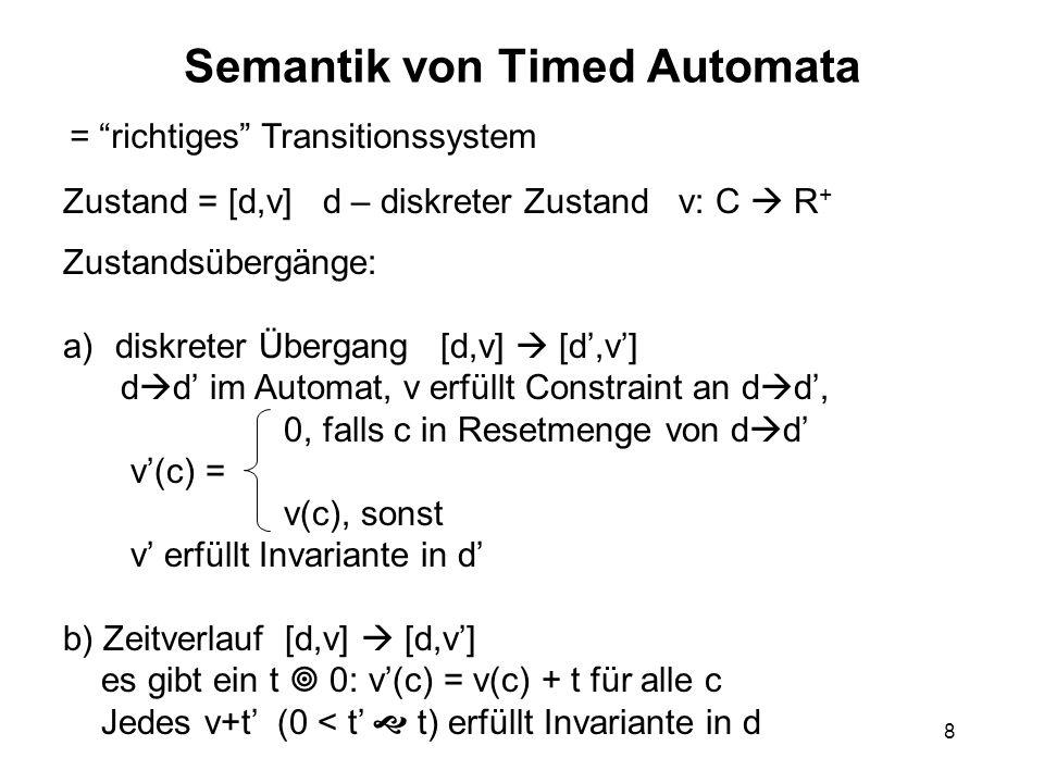 8 Semantik von Timed Automata = richtiges Transitionssystem Zustand = [d,v] d – diskreter Zustand v: C R + Zustandsübergänge: a)diskreter Übergang [d,