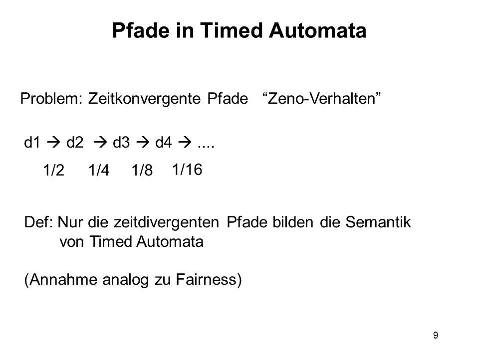9 Pfade in Timed Automata Problem: Zeitkonvergente Pfade Zeno-Verhalten d1 d2 d3 d4.... 1/21/41/8 1/16 Def: Nur die zeitdivergenten Pfade bilden die S