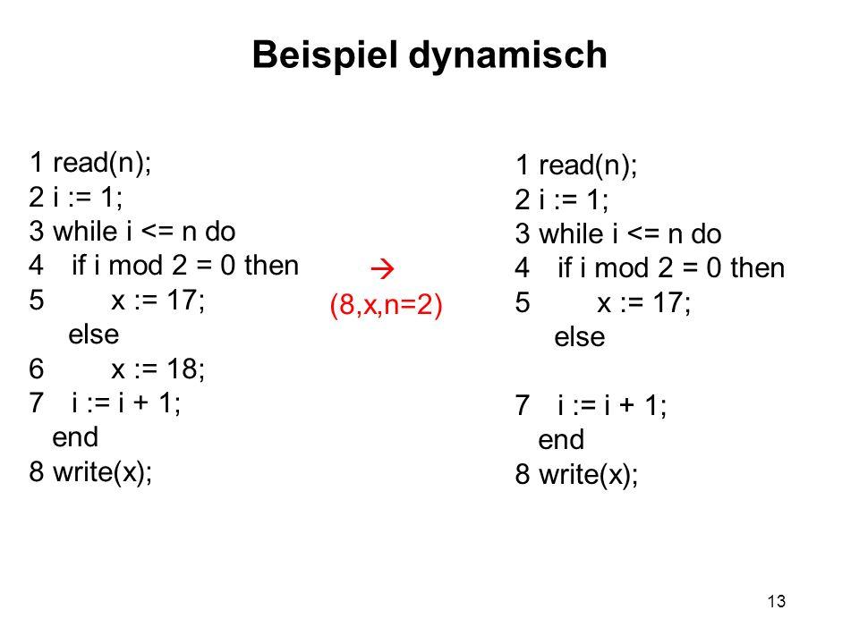 13 Beispiel dynamisch 1 read(n); 2 i := 1; 3 while i <= n do 4if i mod 2 = 0 then 5 x := 17; else 6 x := 18; 7i := i + 1; end 8 write(x); (8,x,n=2) 1