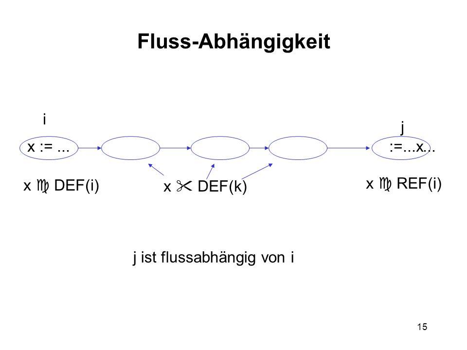 15 Fluss-Abhängigkeit x :=... i j :=...x... x DEF(i) x REF(i) x DEF(k) j ist flussabhängig von i