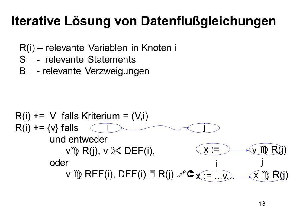 18 Iterative Lösung von Datenflußgleichungen R(i) – relevante Variablen in Knoten i S - relevante Statements B - relevante Verzweigungen R(i) += V fal