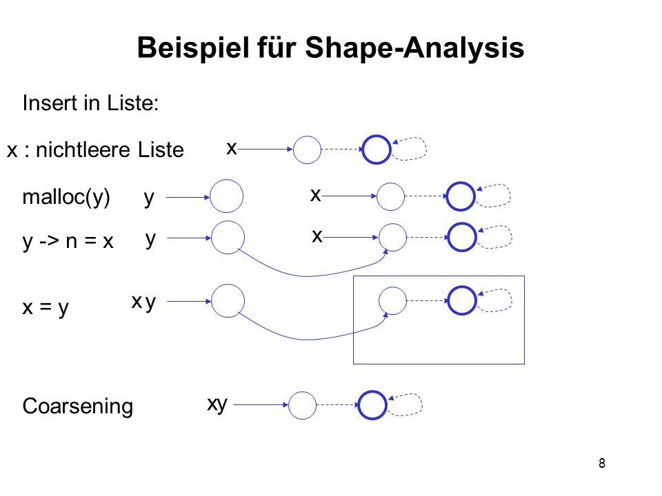 8 Beispiel für Shape-Analysis Insert in Liste: x : nichtleere Liste x malloc(y) x y y -> n = x x y x = y x y Coarsening xy