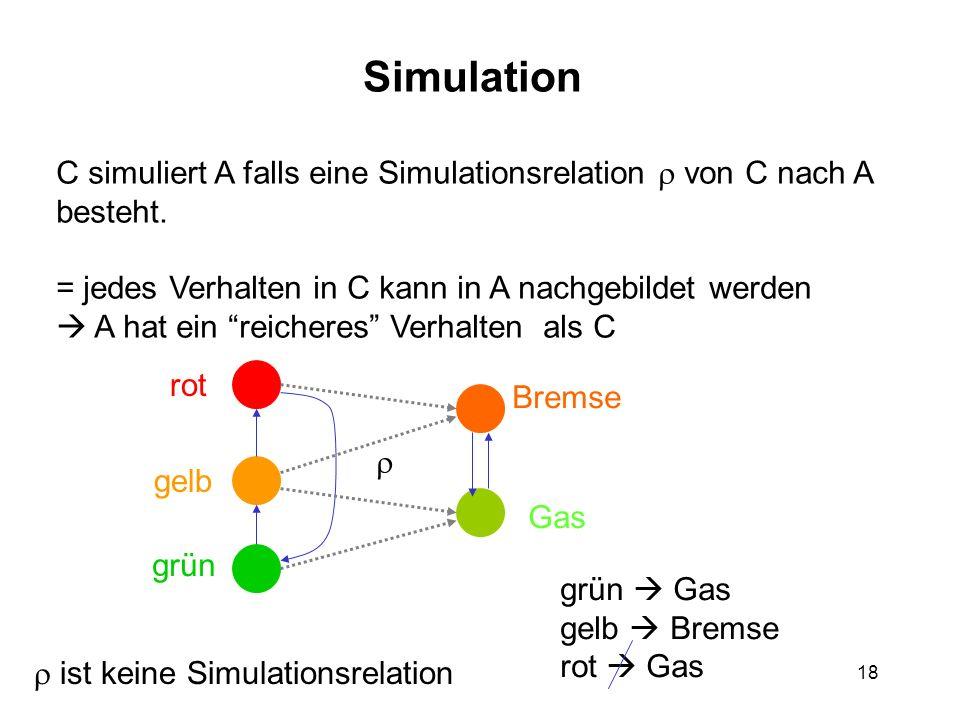 18 Simulation C simuliert A falls eine Simulationsrelation von C nach A besteht.