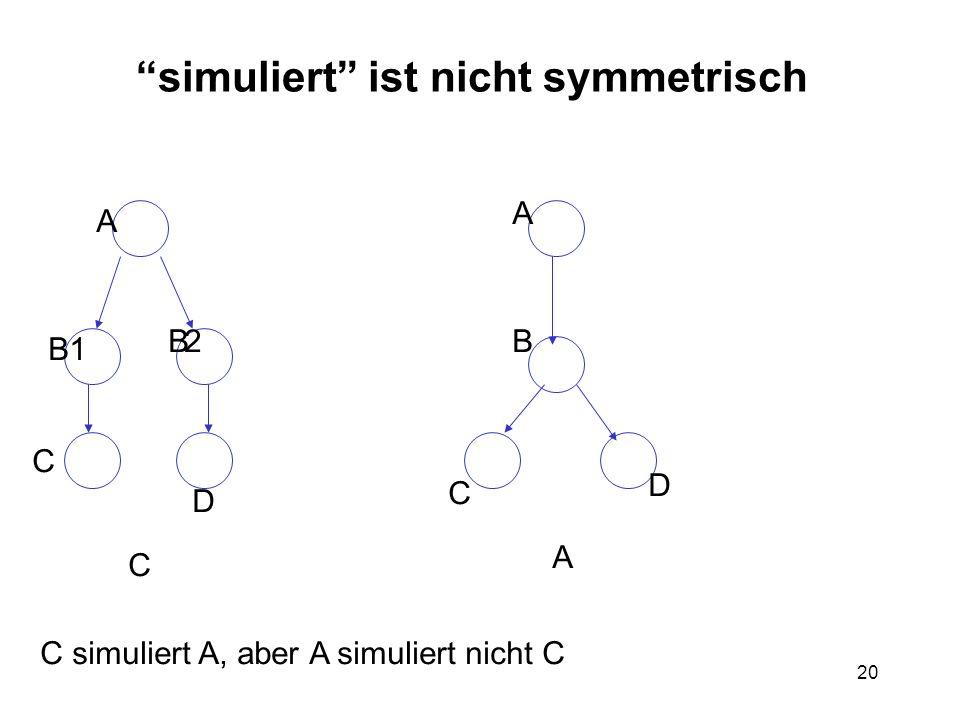 20 simuliert ist nicht symmetrisch A B1 B C D A B C D C A C simuliert A, aber A simuliert nicht C 2