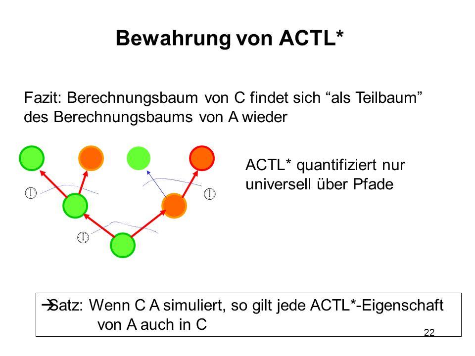 22 Bewahrung von ACTL* Fazit: Berechnungsbaum von C findet sich als Teilbaum des Berechnungsbaums von A wieder ACTL* quantifiziert nur universell über Pfade Satz: Wenn C A simuliert, so gilt jede ACTL*-Eigenschaft von A auch in C