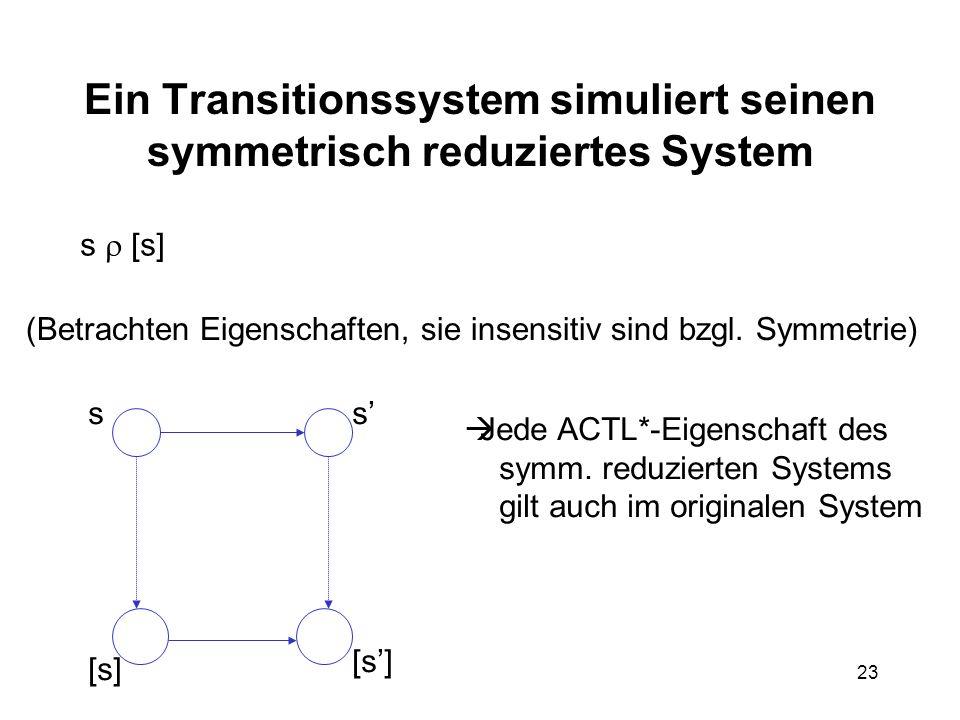 23 Ein Transitionssystem simuliert seinen symmetrisch reduziertes System s [s] (Betrachten Eigenschaften, sie insensitiv sind bzgl.