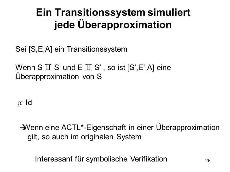 25 Ein Transitionssystem simuliert jede Überapproximation Sei [S,E,A] ein Transitionssystem Wenn S S und E S, so ist [S,E,A] eine Überapproximation von S : Id Wenn eine ACTL*-Eigenschaft in einer Überapproximation gilt, so auch im originalen System Interessant für symbolische Verifikation