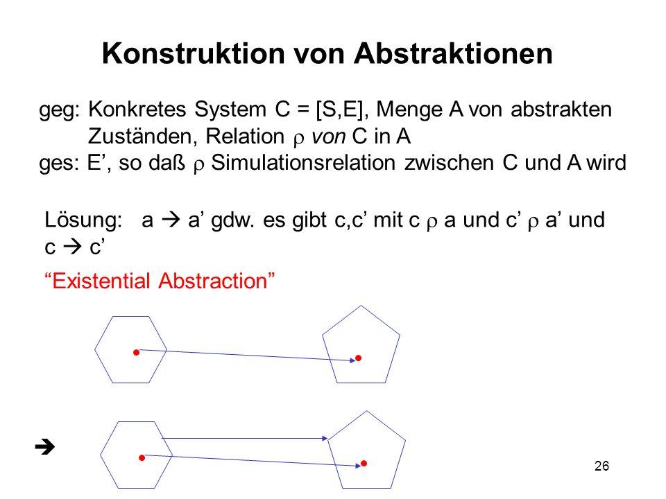 26 Konstruktion von Abstraktionen geg: Konkretes System C = [S,E], Menge A von abstrakten Zuständen, Relation von C in A ges: E, so daß Simulationsrelation zwischen C und A wird Lösung: a a gdw.