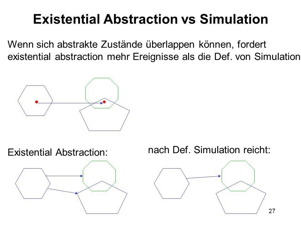 27 Existential Abstraction vs Simulation Wenn sich abstrakte Zustände überlappen können, fordert existential abstraction mehr Ereignisse als die Def.
